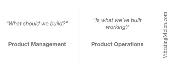 Product Operations vs Product Management